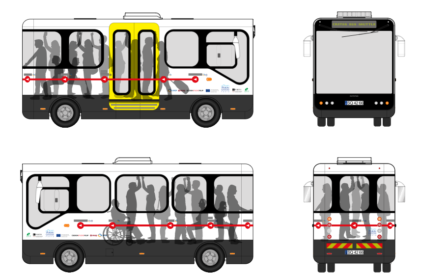 ED-DESIGN » Bus