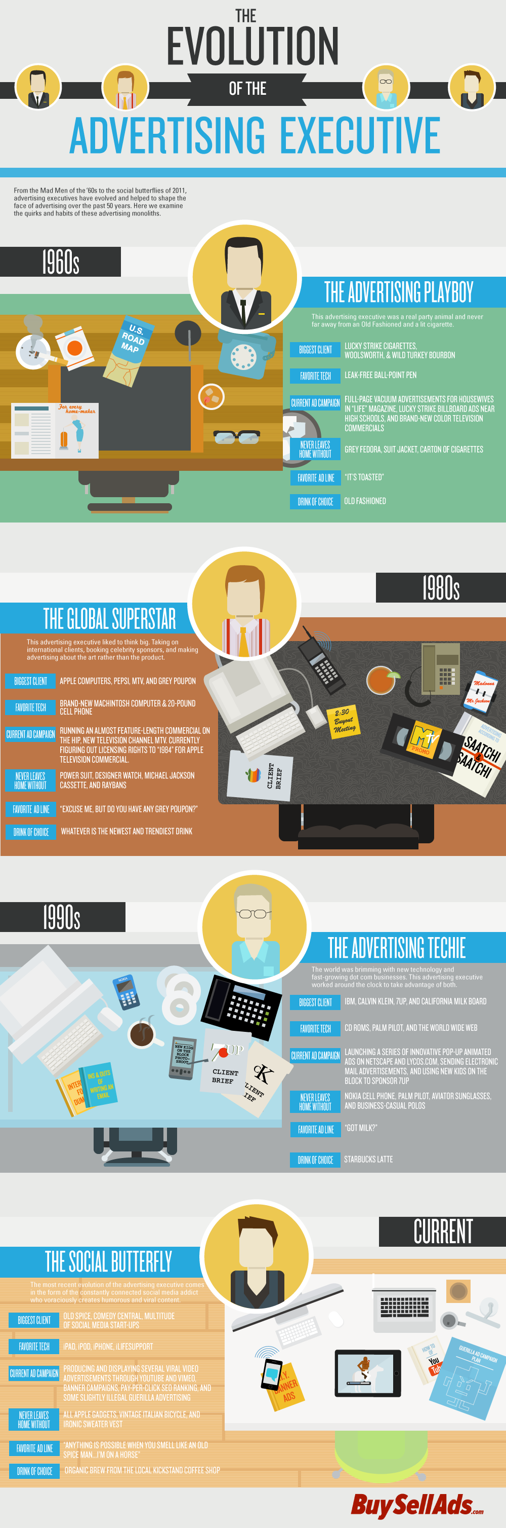 The Evolution of the Ad Executive | Visual.ly