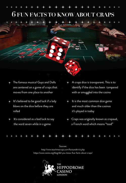 6 Fun Fact To Know About Craps