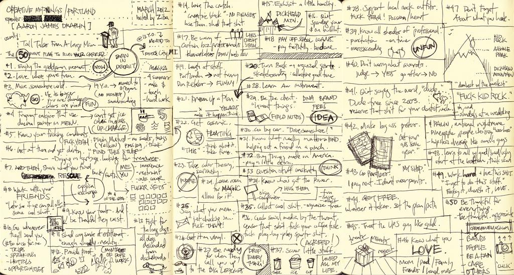 All sizes | Aaron Draplin - Creative Mornings/PDX/03/2012 [Sketchnotes] | Flickr - Photo Sharing!
