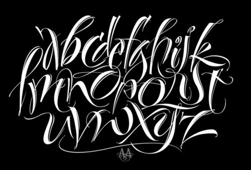 Typeverything.com - Abc pratique par Alan Ariail. - Typeverything