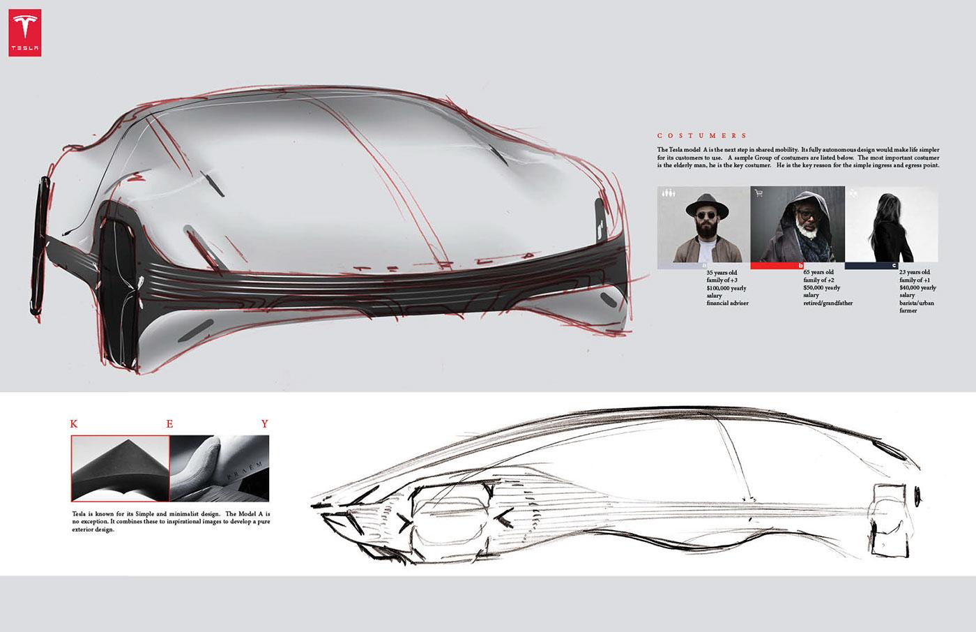Tesla // Model A on
