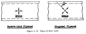 Wood beams (xhtml w3c 01/10)