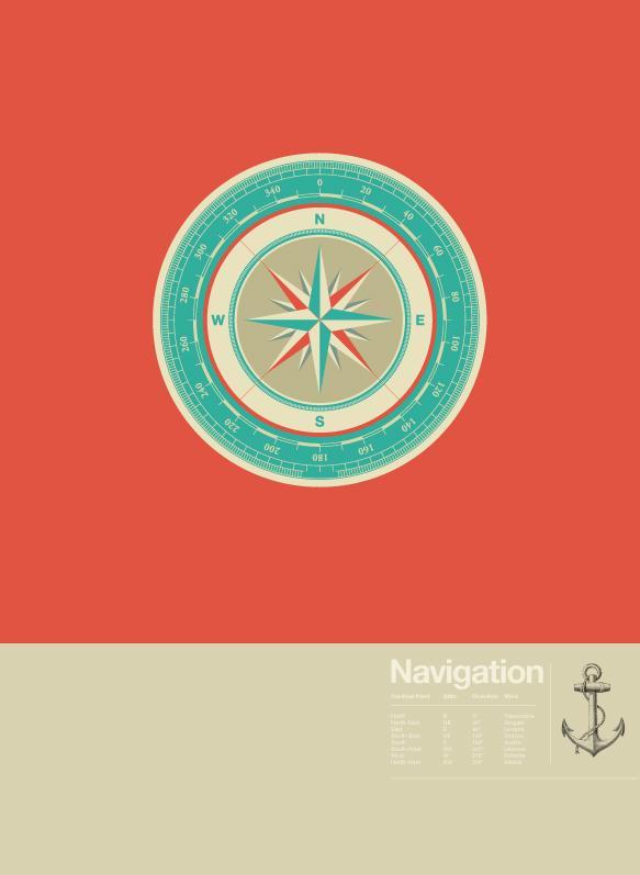 navigation — poster - Astronaut