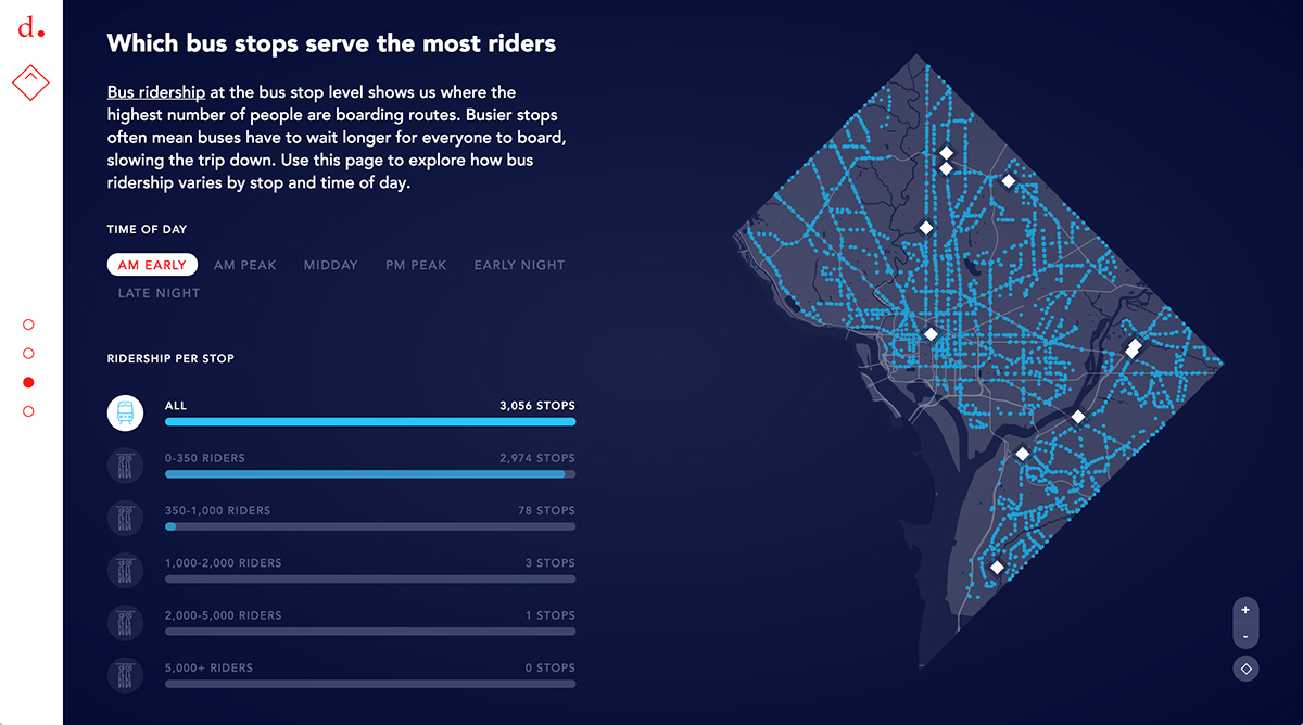 Visualizing mobility in Washington D.C. on