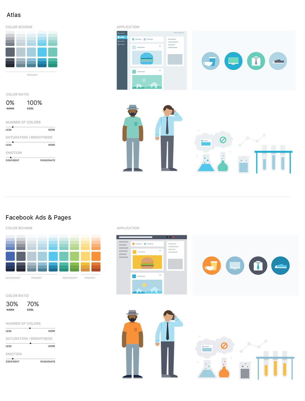 Designing a Visual System at Scale – Elegant Tools – Medium