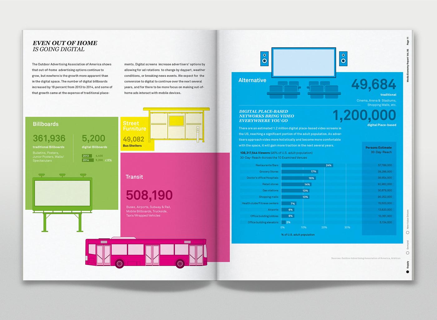 Media Economy Report Vol.6 on
