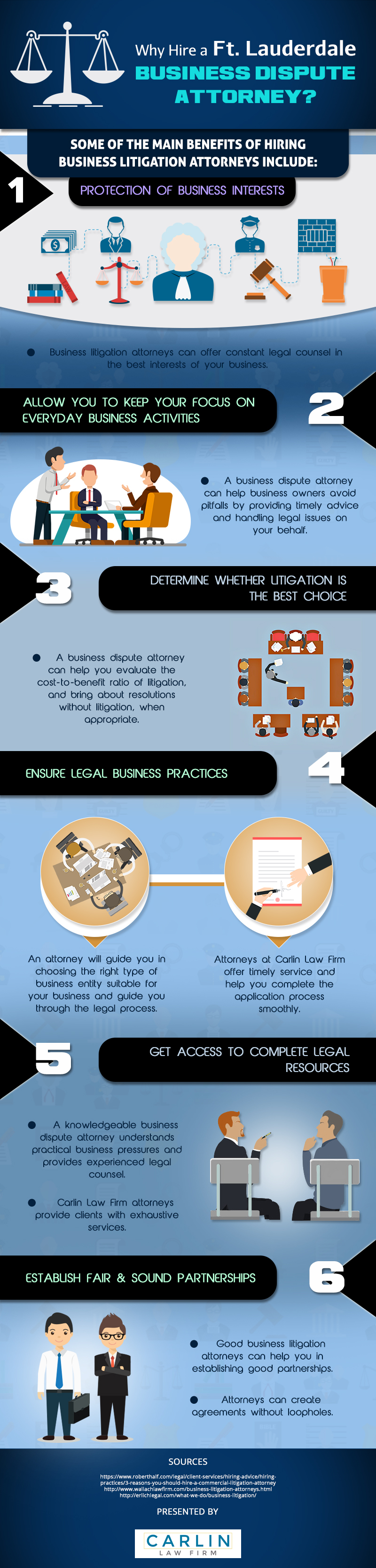 Infographic: Reasons to Hire a Ft. Lauderdale Business Dispute Attorney | Carlin Law Firm