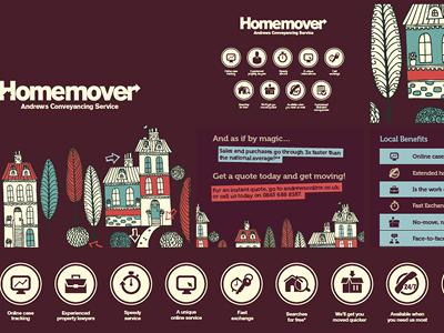 Branding sheet for Homemover surveyors product by Jonathan Quintin