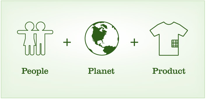 Ecology: Sustainable Design for People, Planet, and Product | HOLSTEE