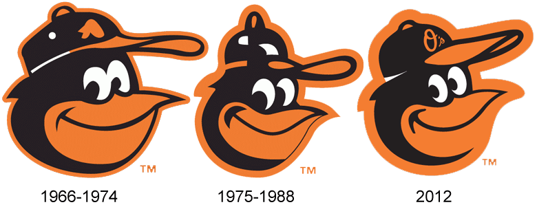 The Orioles - Bing Images
