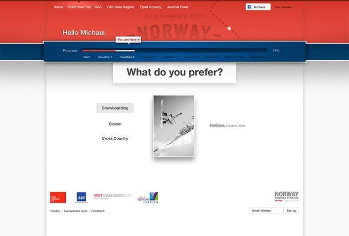 Visit Norway - Erik Jonsson
