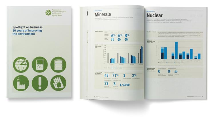 Environment Agency - Mytton Williams Brand & Design