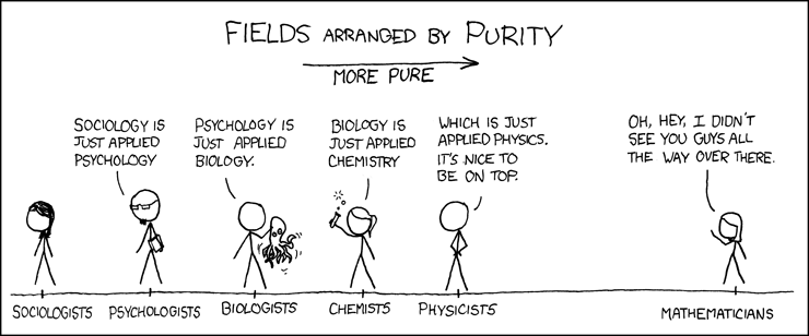 xkcd: Purity