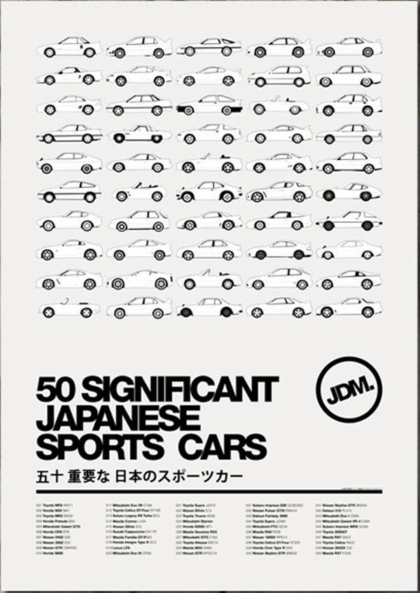 FPO: 50 Significant Japanese Sports Cars Poster