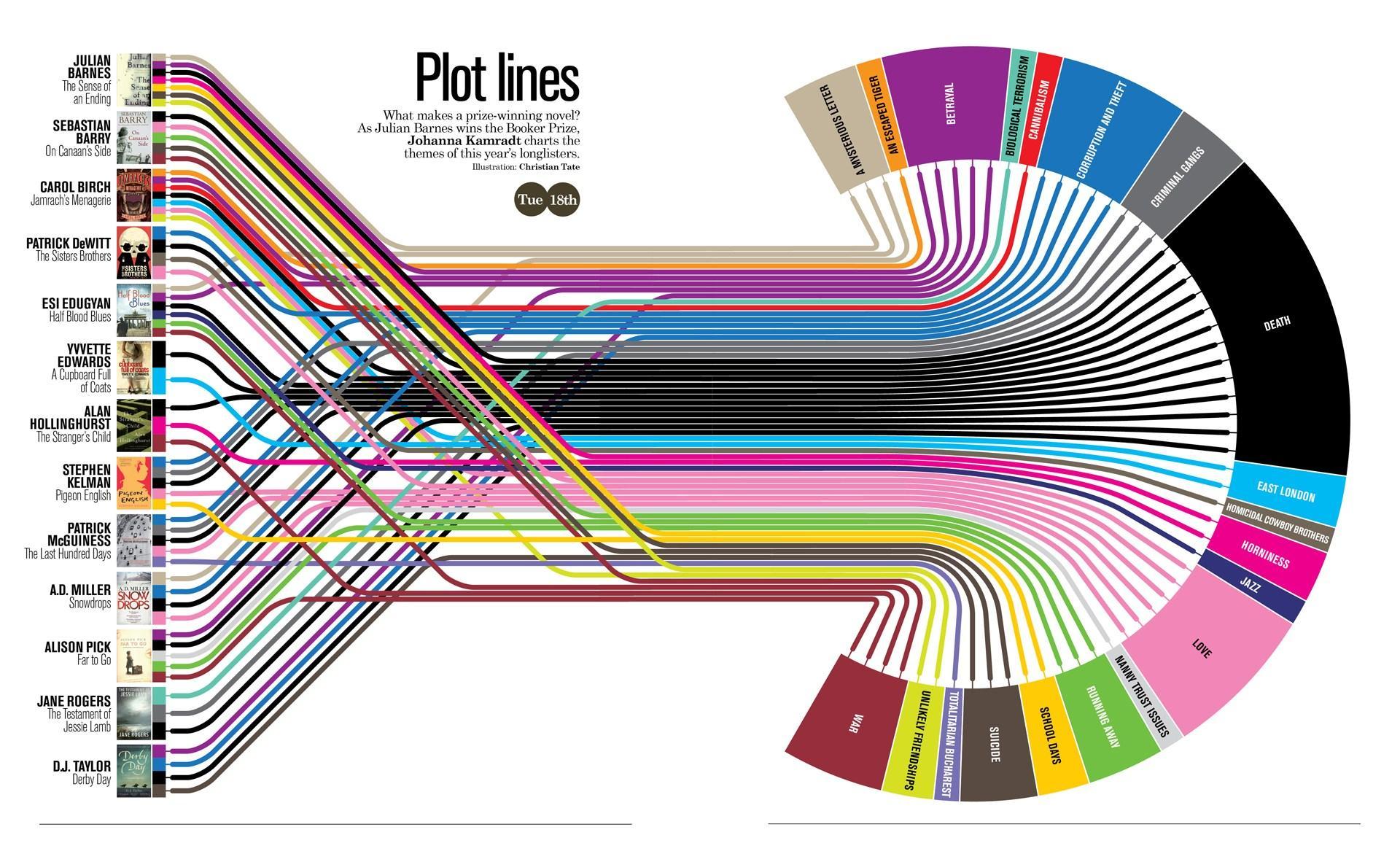 Plot-lines-1-1920-x-11821.jpg (1920×1182)
