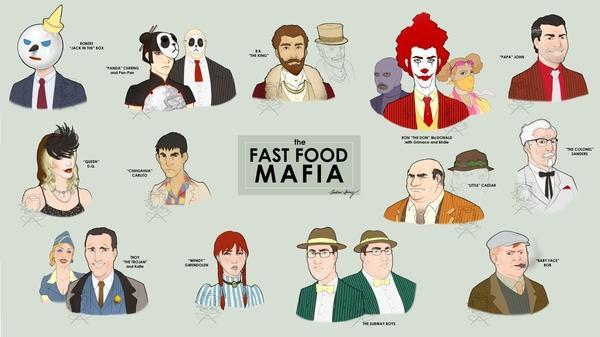 Ronald Mcdonald,KFC ronald mcdonald kfc mcdonalds wendys fast food burger king mascot fast food mafia 1920x1080 wallp – Food Wallpaper – Free Desktop Wallpaper