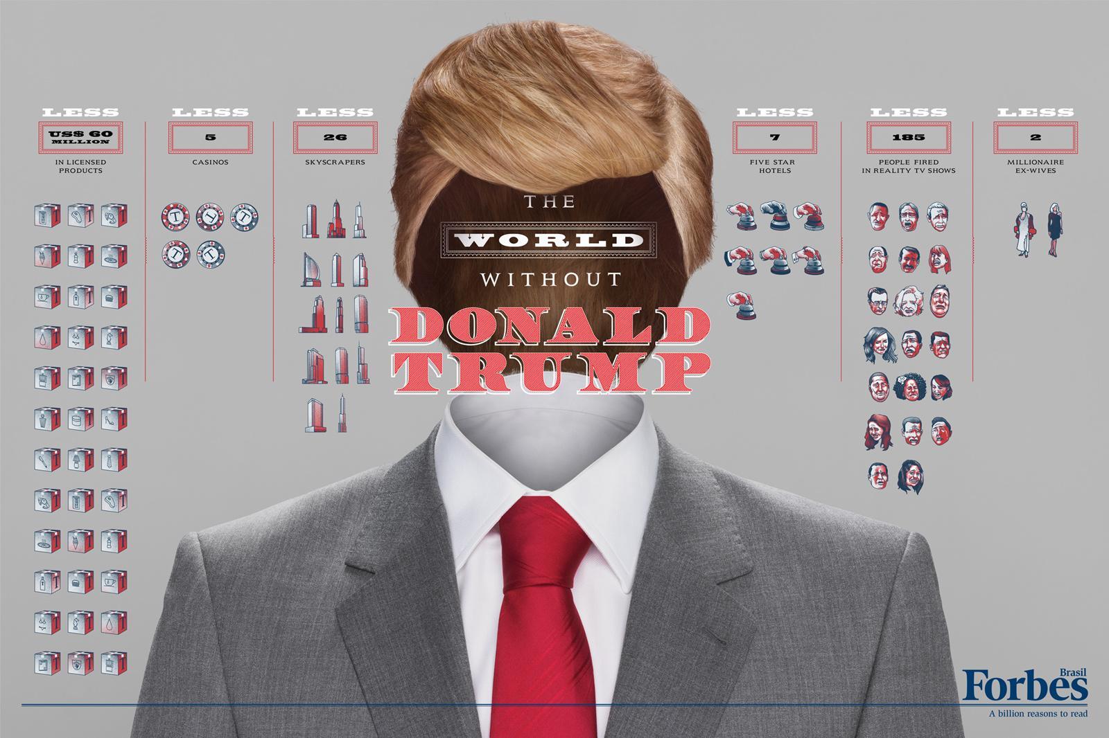 Forbes_Billionaires_Donald_Trump_ibelieveinadv.jpg (1600×1066)