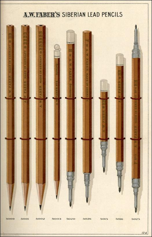 Accidental Mysteries, 04.29.12: Tools of Measurement and Drafting: Observatory: Design Observer