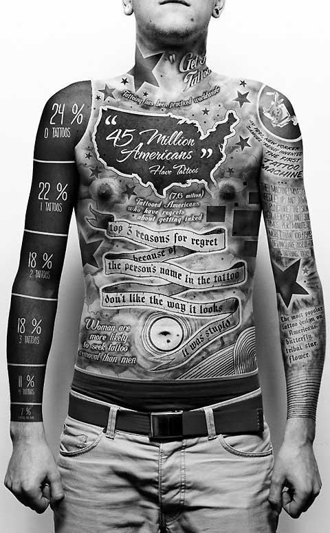 Paul Marcinkowski tattoos an infographic on his body — Lost At E Minor: For creative people