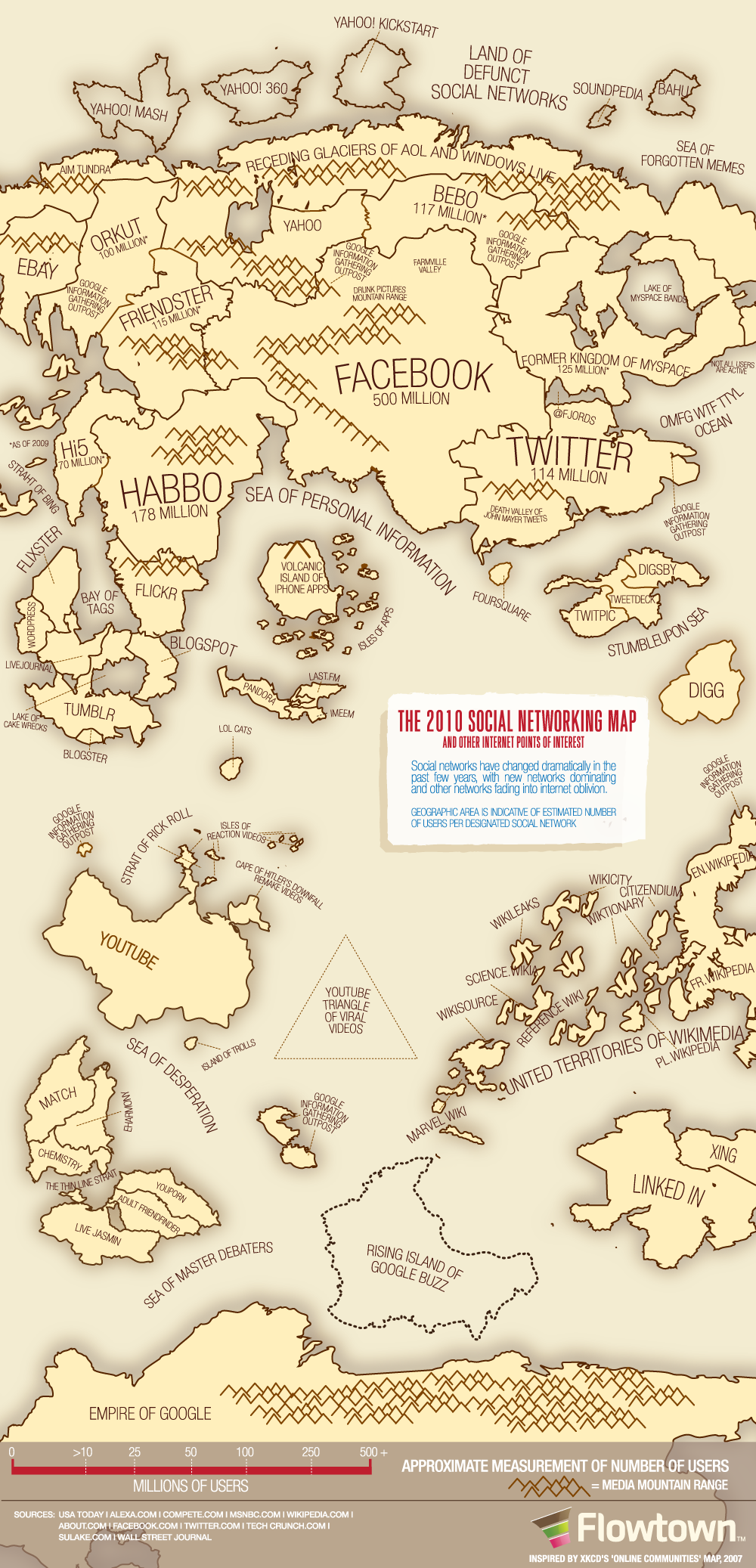 Social-Network-MapCS3.png (1000×2074)