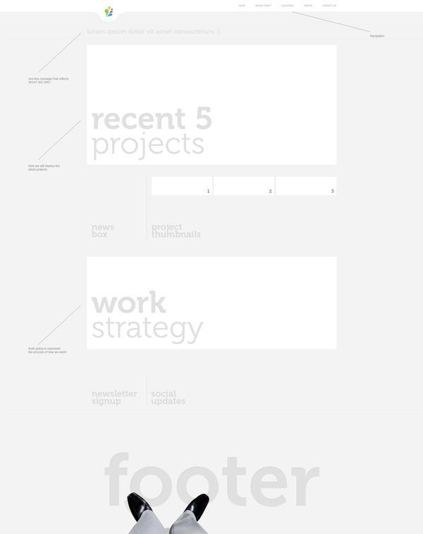 ConceptBeans.com.au on Web Design Served