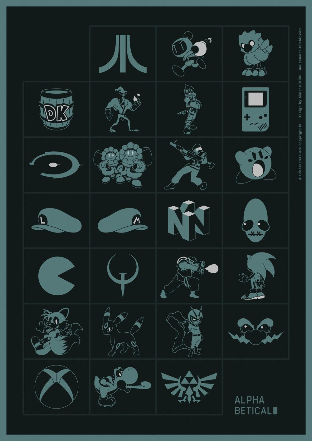 Video Game Alphabet Poster Tests Your Gaming Knowledge - News - GameTyrant