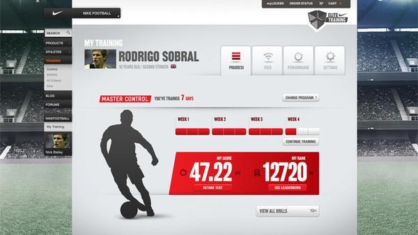 Nike Football + sur le réseau
