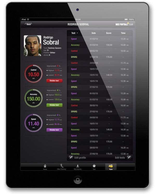 Nike Football Team Edition + sur le réseau