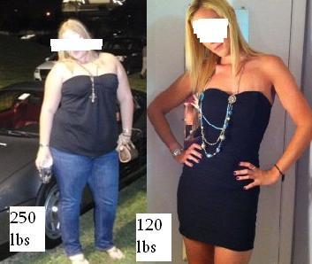 Before and After Weight Loss Pictures #86494 on Wookmark