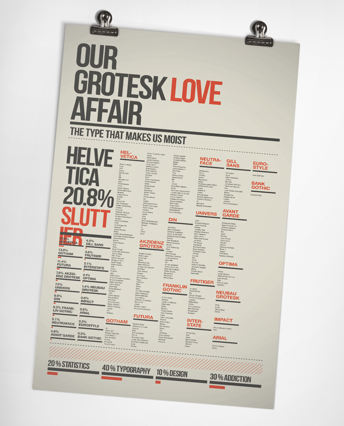 The Art of Typography #60 - A Grotesk Love Affair   Daily Inspiration