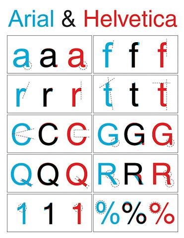 Arial & Helvetica – die kleinen Unterschiede | iGNANT