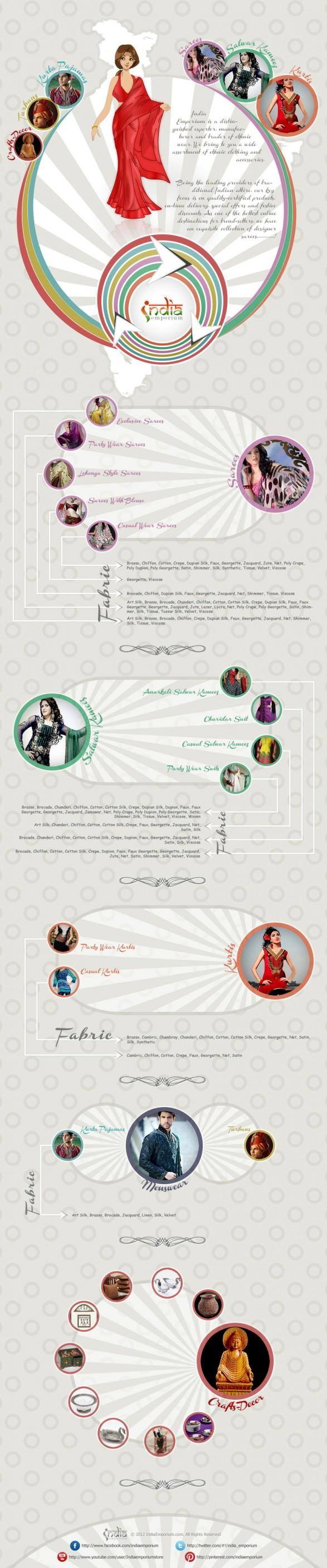 The Best of Ethnicity At Your Fingertips | Visual.ly