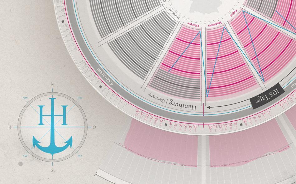 MAEC – Illustration // Design » Infografik Hamburg-Havanna