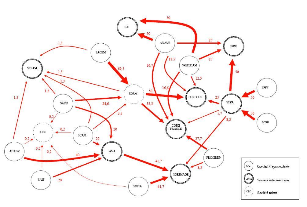 schema.jpg (JPEG Image, 1005×678 pixels)