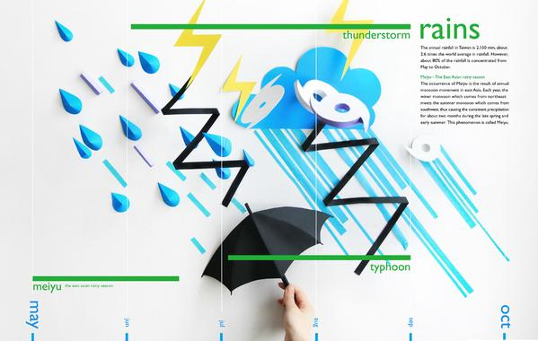 Introducing-Taiwan-infographics6.jpg 599×380 pixels