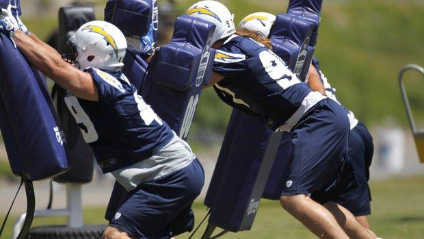 Chargers minicamp is beginning of end | UTSanDiego.com
