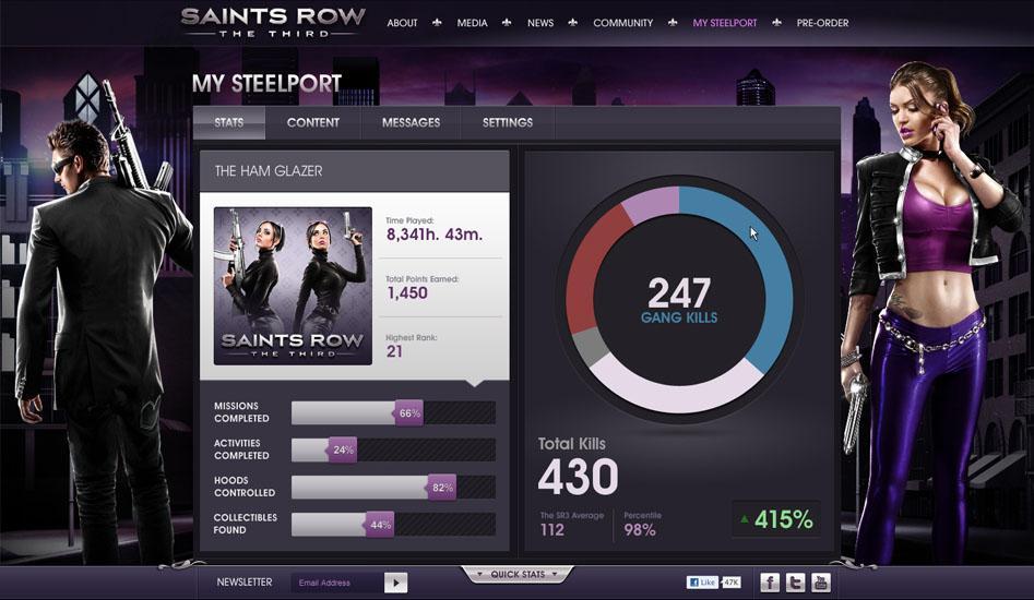 BLITZ - Agence de la fonction Full Digital avec sociales capacités de l'Agence de presse | Saints Row de la Troisième