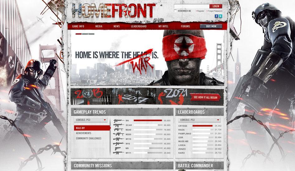 BLITZ - Agence de la fonction Full Digital avec sociales capacités de l'Agence de presse | Homefront