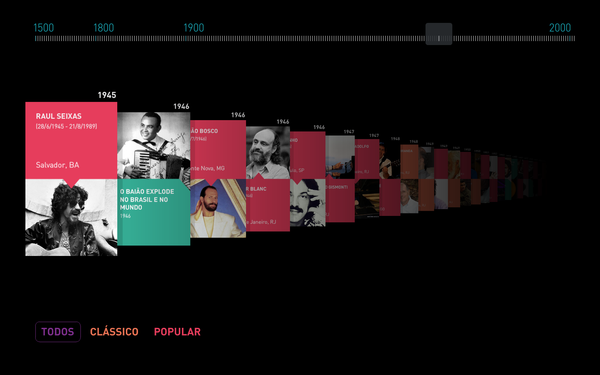 Composers Timeline - Superuber on