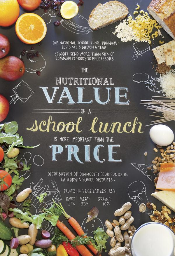 Food / Healthy School Lunches Poster on Behance — Designspiration