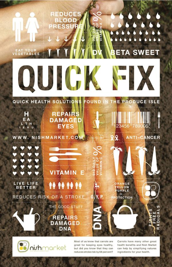Quick health solutions found in the product isle. Infographic.