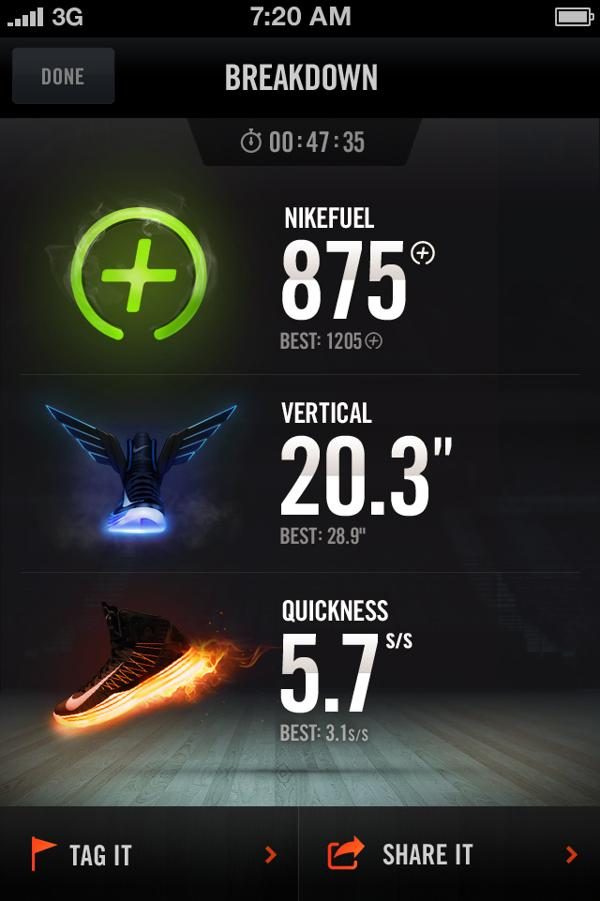 Nike+ Basketball on