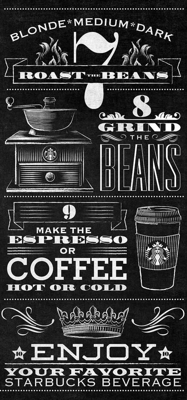 Starbucks Bean to Beverage Chalk Board Mural on