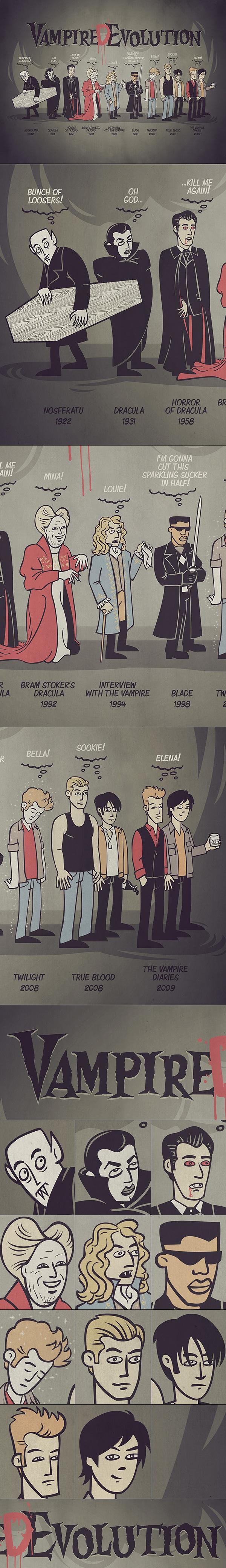 Vampire Evolution on